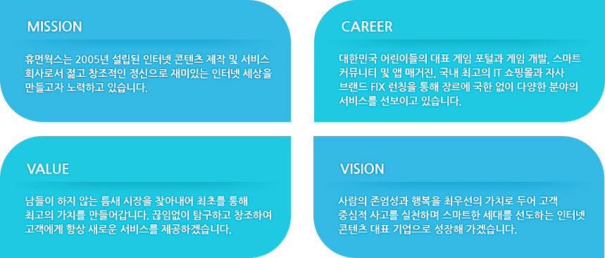 Mission : 휴먼웍스는 2005년 설립된 인터넷 콘텐츠 제작 및 서비스 회사로서 젊고 창조적인 정신으로 재미있는 인터넷 세상을 만들고자 노력하고 있습니다. Career : 대한민국 어린이들의 대표 게임 포털과 게임 개발, 스마트 커뮤니티 및 앱 매거진, 국내 최고의 IT 쇼핑몰과 자사 브랜드 FIX 런칭을 통해 장르에 국한 없이 다양한 분야의 서비스를 선보이고 있습니다. Value : 남들이 하지 않는 틈새 시장을 찾아내어 최초를 통해 최고의 가치를 만들어갑니다. 끊임없이 탐구하고 창조하여 고객에게 항상 새로운 서비스를 제공하겠습니다. Vision : 사람의 존엄성과 행복을 최우선의 가치로 두어 고객 중 심적 사고를 실천하며 스마트한 세대를 선도하는 인터넷 콘텐츠 대표 기업으로 성장해 가겠습니다.